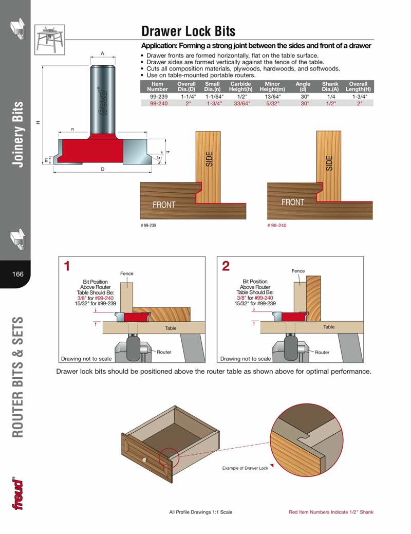 bit woodworking lock drawers router drawer routing plans