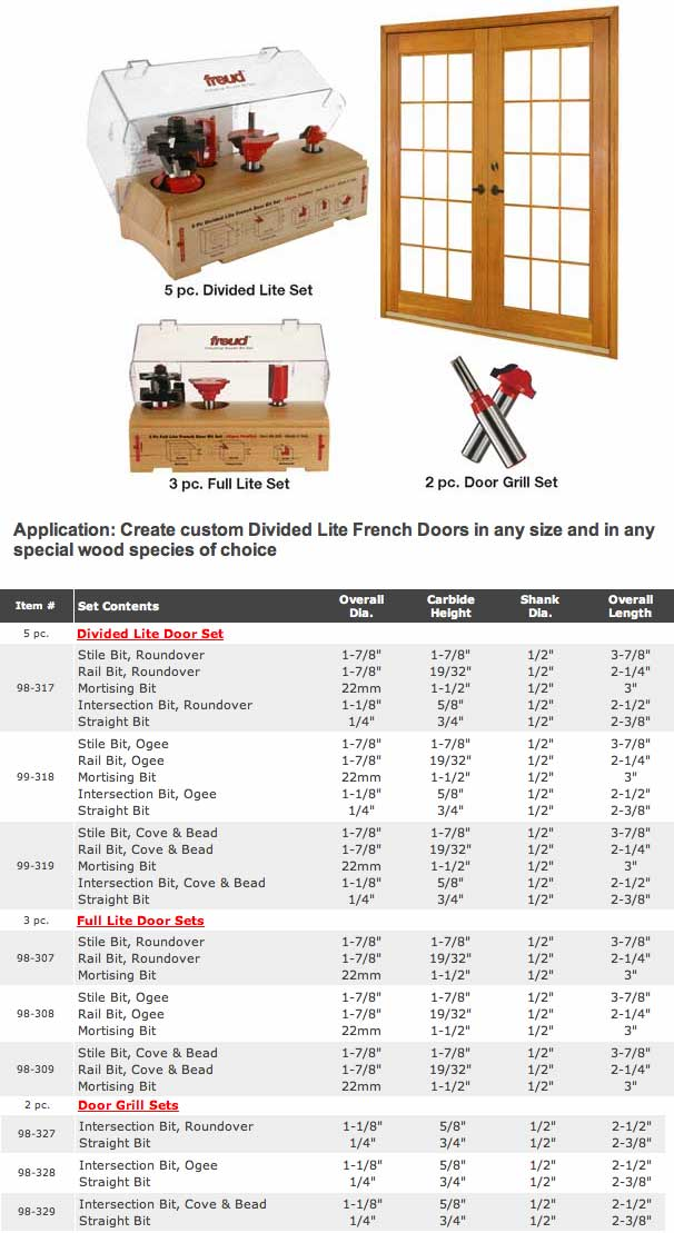 Freud 98 329 2 Piece Cove And Bead Door Grill Router Bit Set