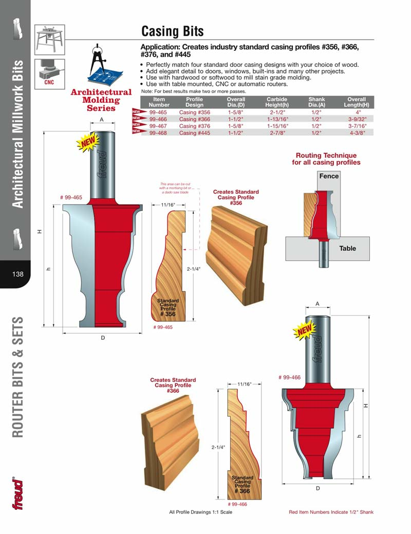how to choose router bit